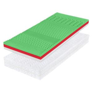 ortopedický sendvičový matrac z pien Flexifoam s rozdielnou tuhosťou strán